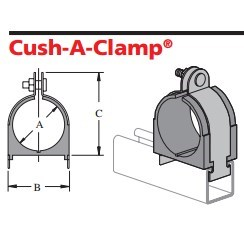 CUSH A CLAMP ASSEMBLY 3/8in POWER STRUT (25), item number: PS006T