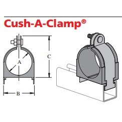 CUSH A CLAMP ASSEMBLY 1/2in POWER STRUT (25), item number: PS008T