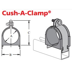 "CUSH A CLAMP ASSEMBLY 5/8"" POWER STRUT (25)"