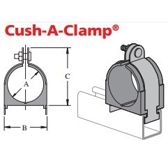 CUSH A CLAMP ASSEMBLY 5/8in POWER STRUT (25), item number: PS010T