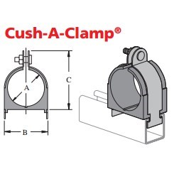 "CUSH A CLAMP ASSEMBLY 3/4"" POWER STRUT (25)"