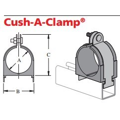 "CUSH A CLAMP ASSEMBLY 7/8"" POWER STRUT (25)"