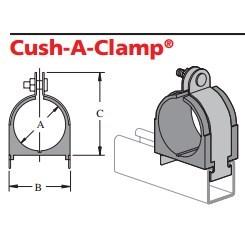 "CUSH A CLAMP ASSEMBLY 1-1/8"" POWER STRUT (20)"