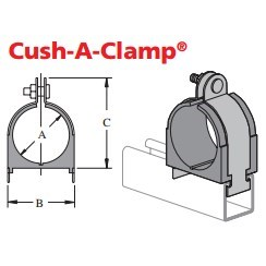 "CUSH A CLAMP ASSEMBLY 1-3/8"" POWER STRUT (20)"