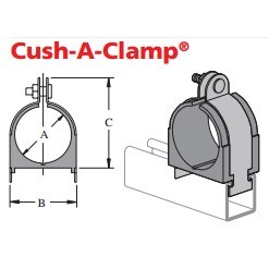 "CUSH A CLAMP ASSEMBLY 1-5/8"" POWER STRUT (20)"