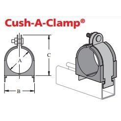 "CUSH A CLAMP ASSEMBLY 1-5/8"" POWER STRUT (20)"